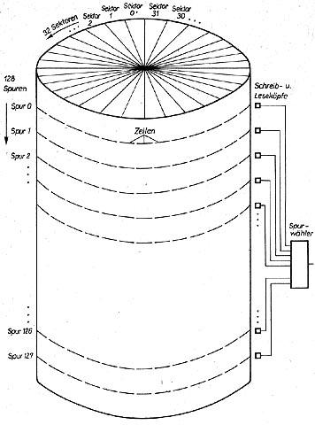 Honda Motorcycle Wiring Diagrams moreover Bruno Wiring Diagram besides 2003 Suzuki Sv650 Starter Ignition Interlock System Wiring Diagram as well Small Solar Wiring Diagram likewise Vintage Air Wiring Schematic. on basic motorcycle wiring diagram